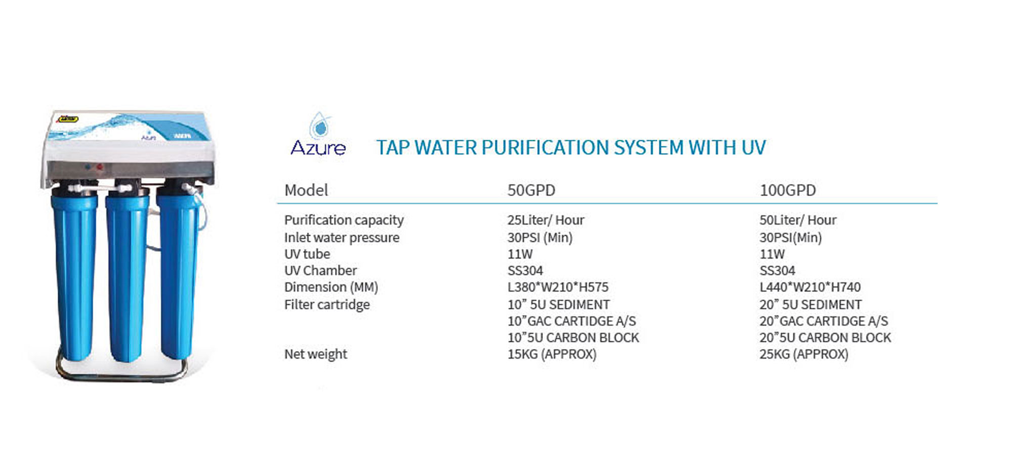 Tap water purification system with UV