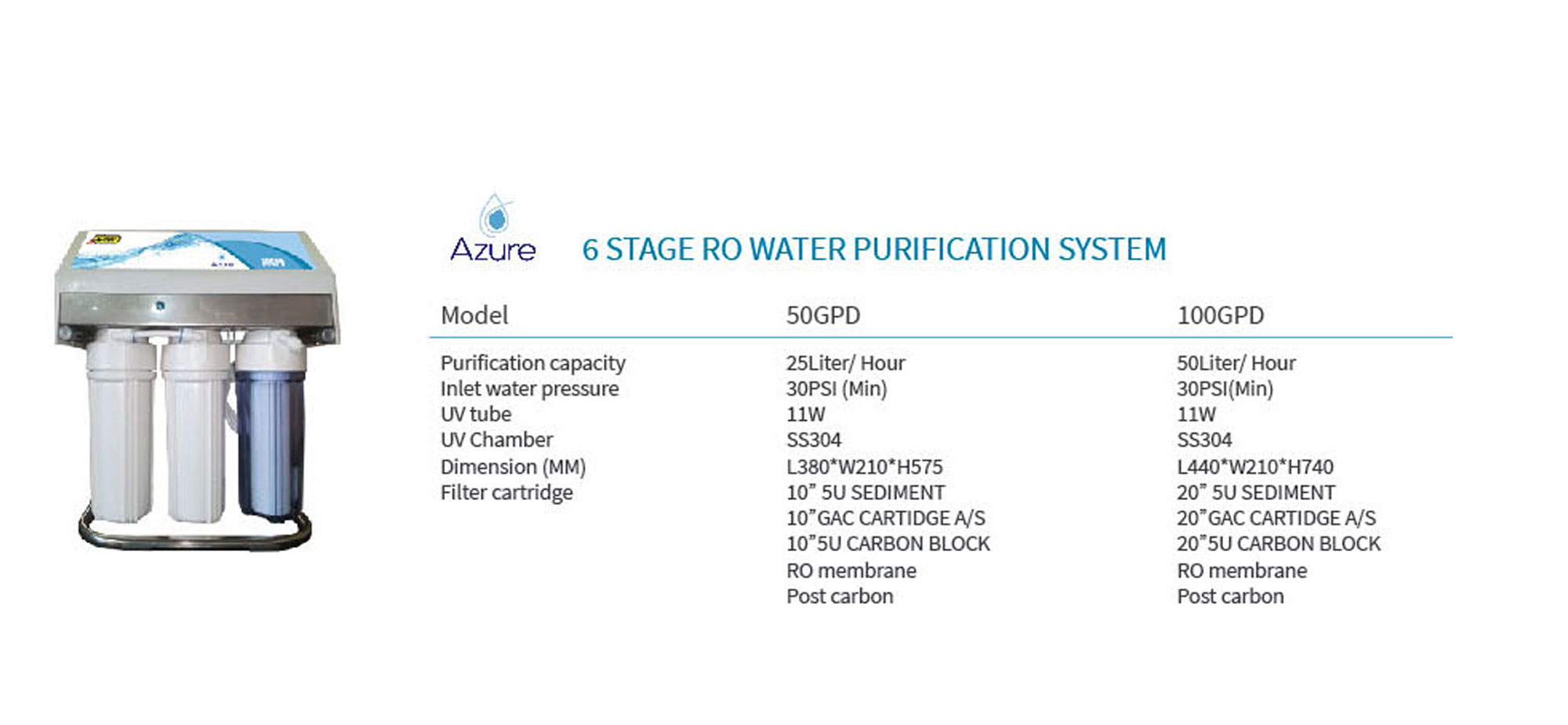 6 Stage RO water purification sytem